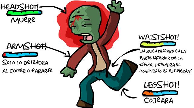 puntos-debiles-zombie